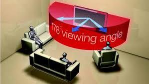 Veiwing Angle