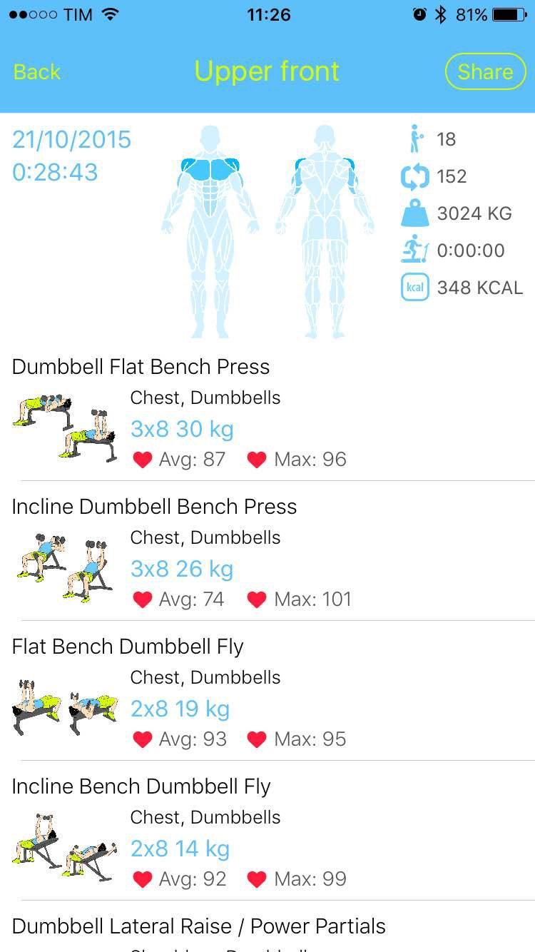 تطبيق GymLife لمتابعة بطاقة تمارينك الخاصة فى الجيم
