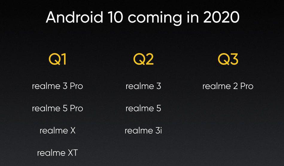 Realme تعلن عن موعد وصول تحديث Android 10 لهواتفها