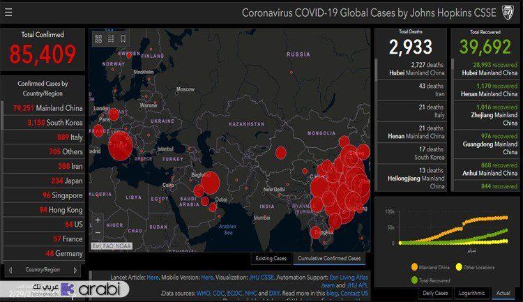 مواقع تساعدك في معرفة آخر احصائيات فايروس كورونا حول العالم