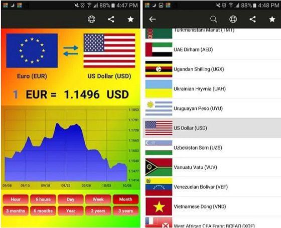 تطبيق World Currency Exchange Rates