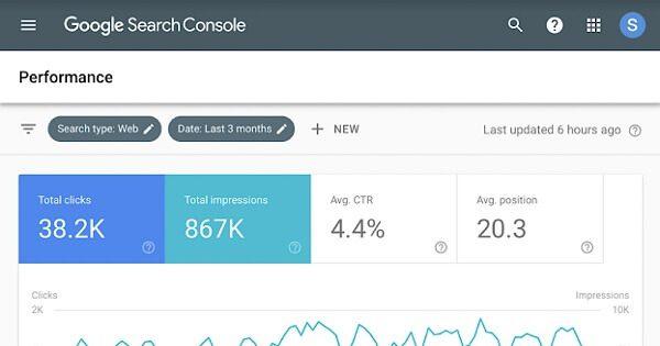 أداة Google Search Console التسويق الالكتروني