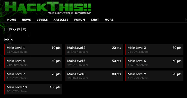 موقع HackThis