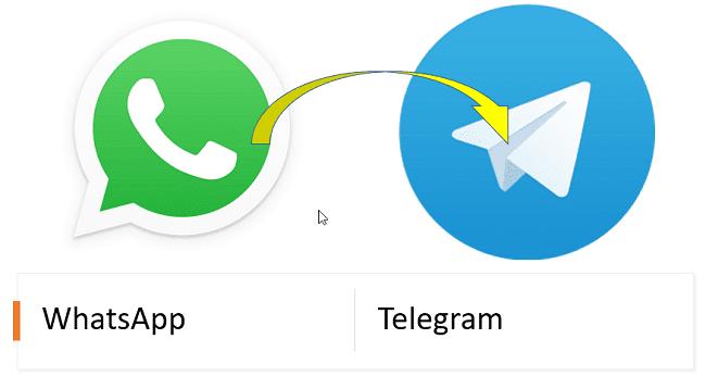 محادثات واتس آب إلى تليجرام