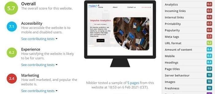 موقع Nibbler