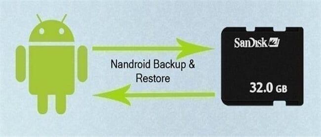 NANDroid Backup 1
