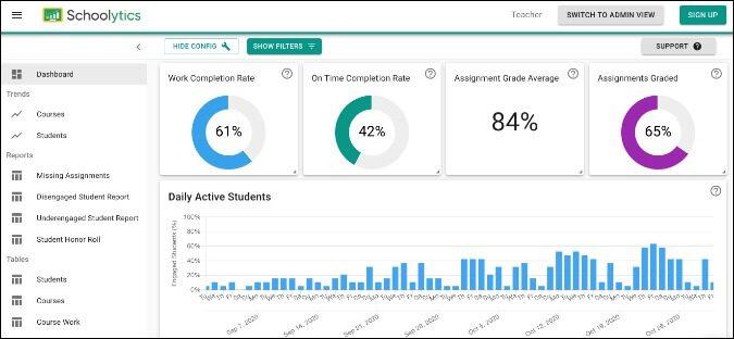 برنامج Schoolytics برامج مهمة للمعلمين